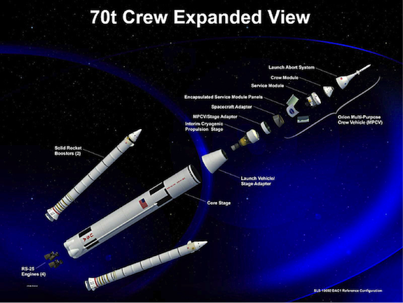 70t Crew Expanded View